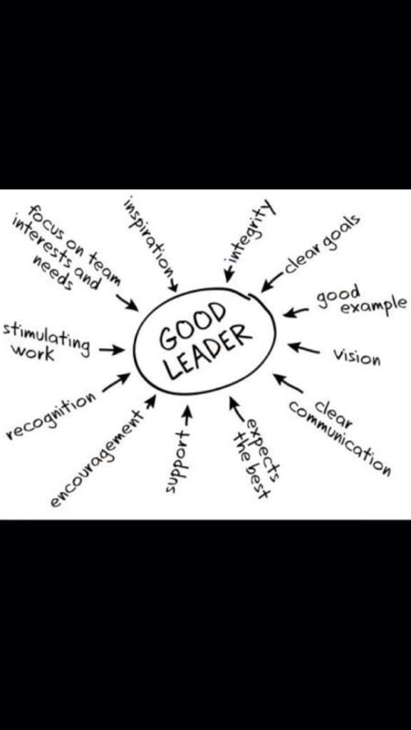 Goed leiderschap is Educational Leadership Pinterest