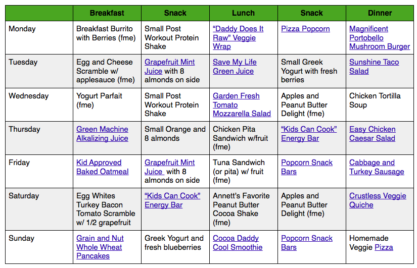 hula hooping weight loss toning meal plan