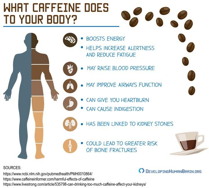 Surprising Effects Of Caffeine On Brain And Nervous System