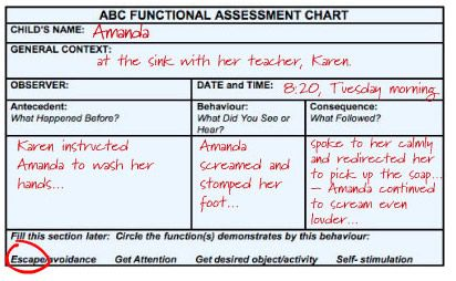 Abc functional assessment card example also antecedent behavior consequence chart rh pinterest