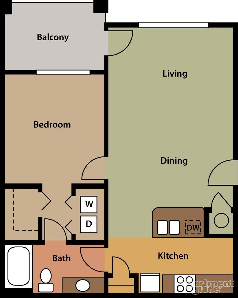 House Plans, Floor Plans, How To Plan