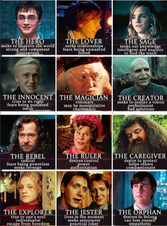 Harry Potter Characters As The Twelve Common Character Archetypes By The Padfoots Harry Potter Characters Harry Potter Fandom Harry Potter Obsession