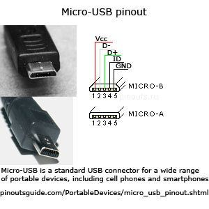 micro usb connector pinout diagram pinouts ru computer lab pinterest rh pinterest com usb port connection diagram micro usb connection diagram