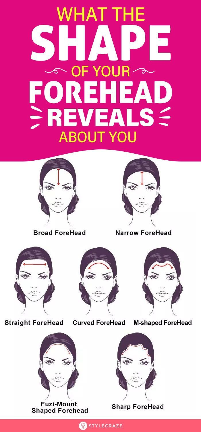 The Shape Of Your Forehead Reveals Your Personality What S Your Shape Shape Of You Personality Type Quiz Forehead