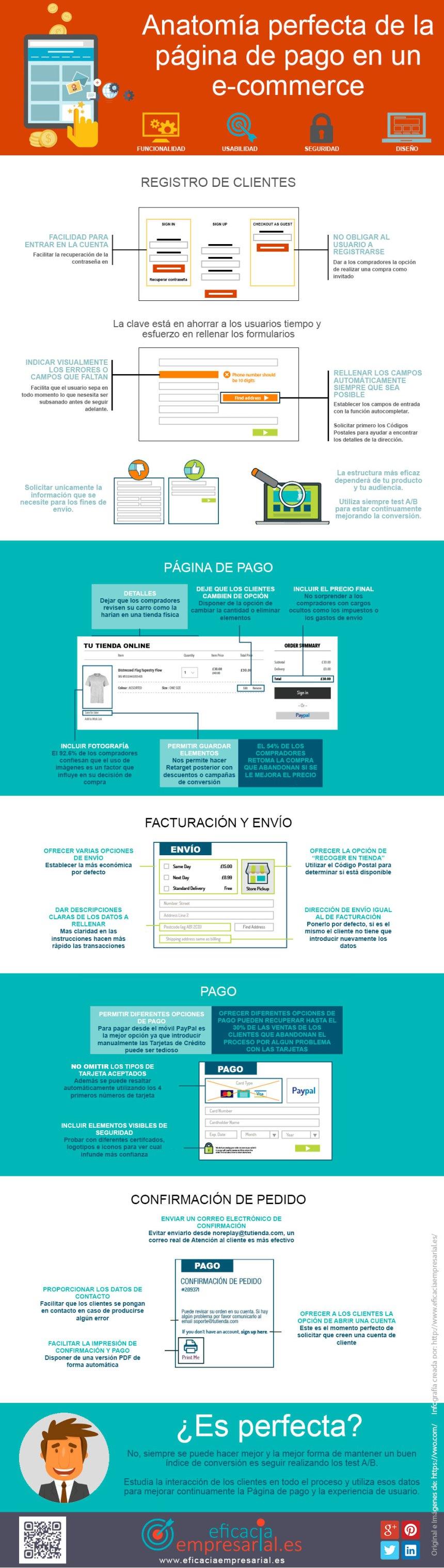 Anatomía perfecta de la página de pago en un e-commerce #infografia ...