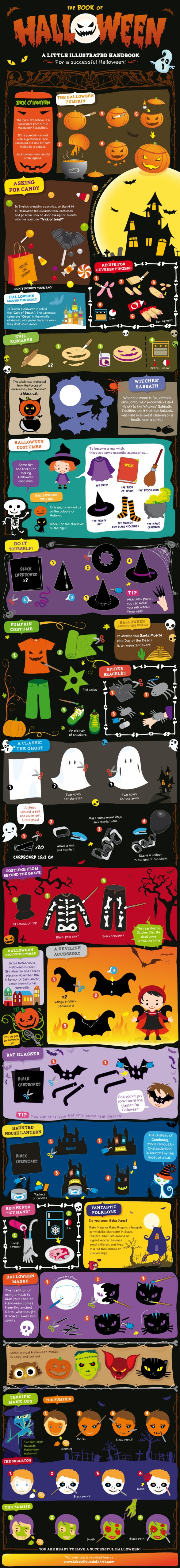 The Book of Halloween infographic on Halloween around the world ~  costume ideas and craft activities included