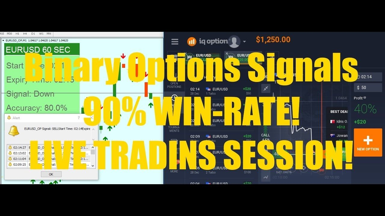 Is the 60 sec strategy possible with binary options