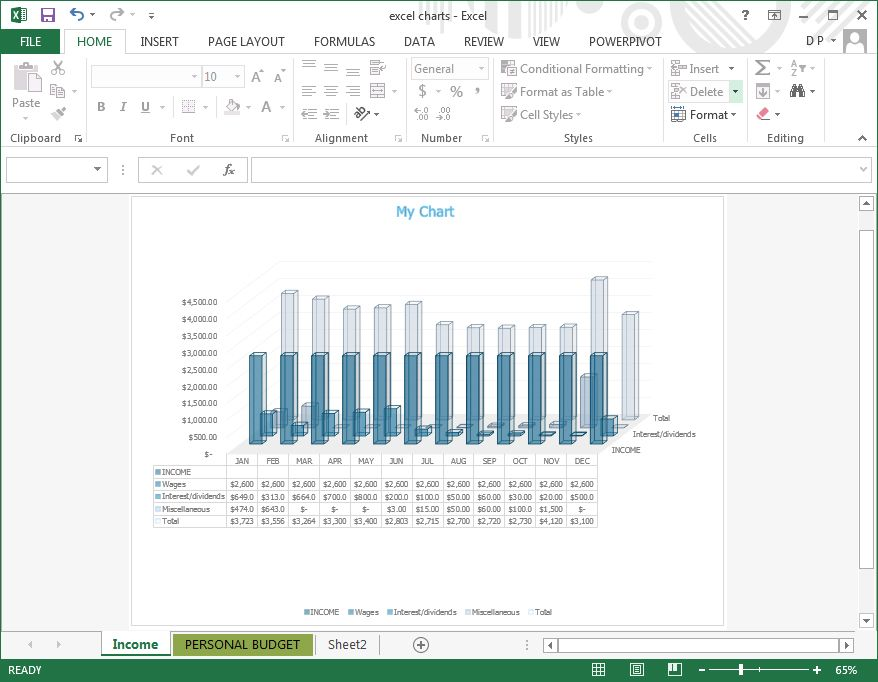 Working with Charts In Excel 2013 Microsoft Office Tips