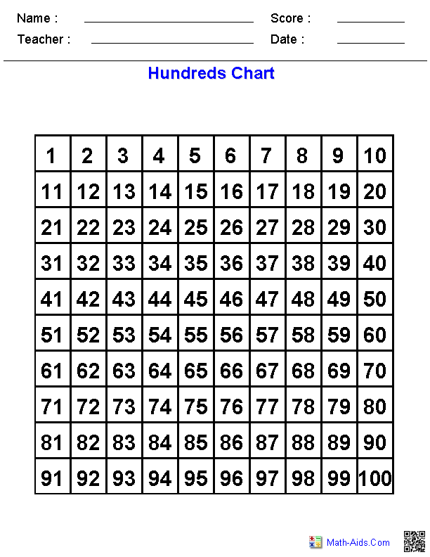 Counting With A Hundreds Chart  Math Worksheets For Extra
