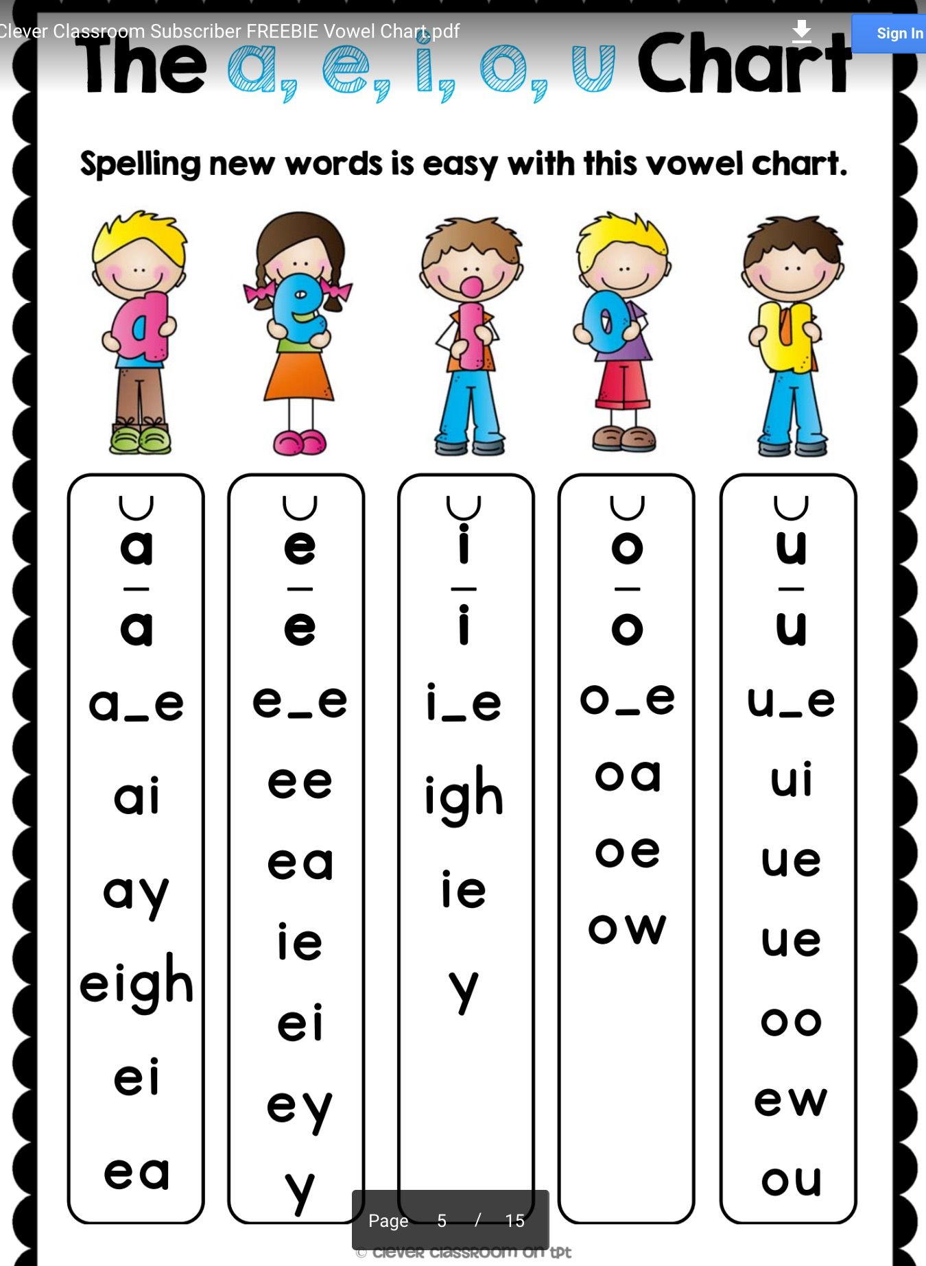 Phonics Programs Image By Shelley Towns On Dysgraphia