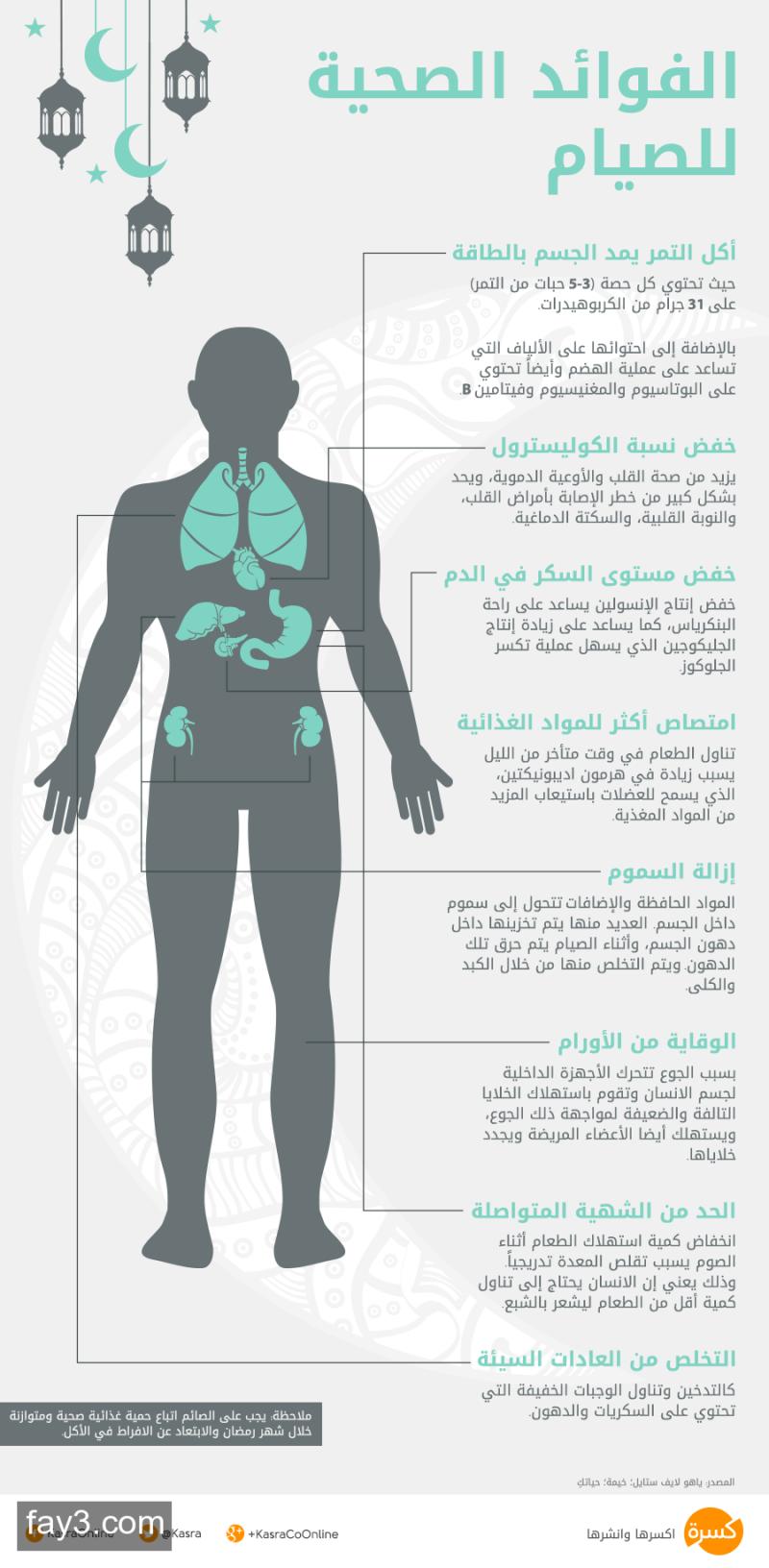 انفوجرافيك الفوائد الصحية للصيام رمضان صحة Ramadan Life Quotes Quotations