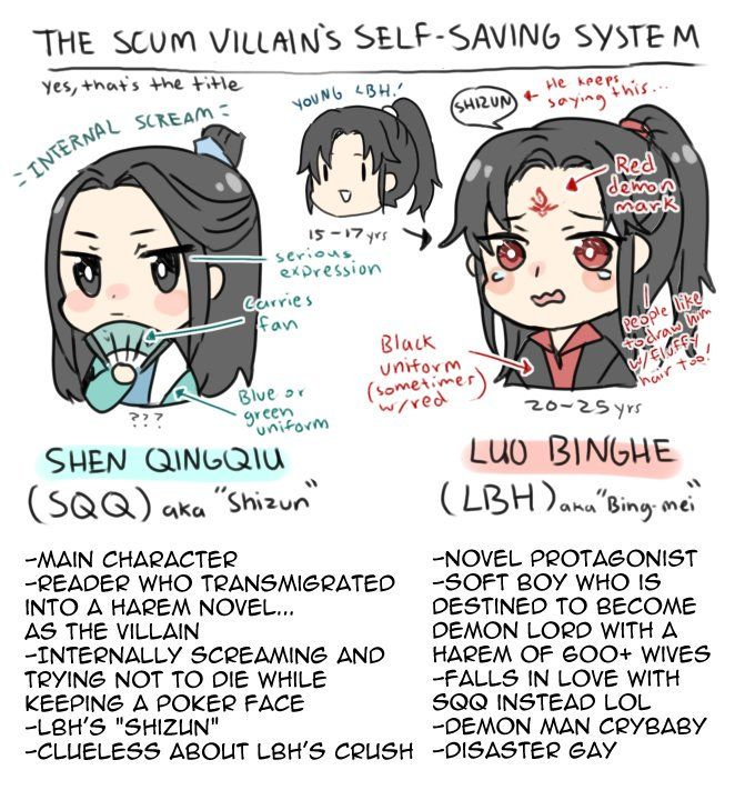Pin by Silver on The Scum Villains Self Saving System K