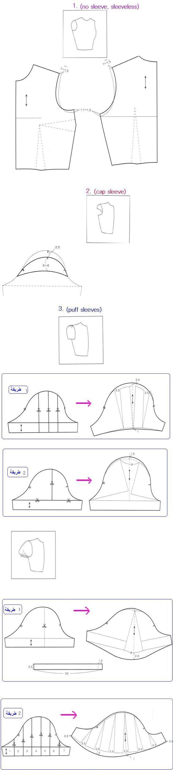 adjusting paterns for sleeves: | ompelu | Pinterest | Tipps ...