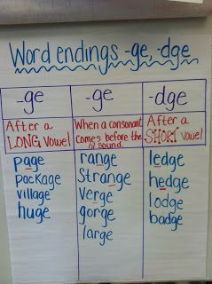dge and -ge Word Ending Intervention (and Freebie) & A Newsletter ...
