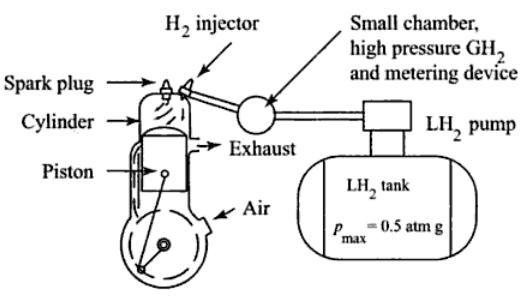 hydrogen car engine diagram
