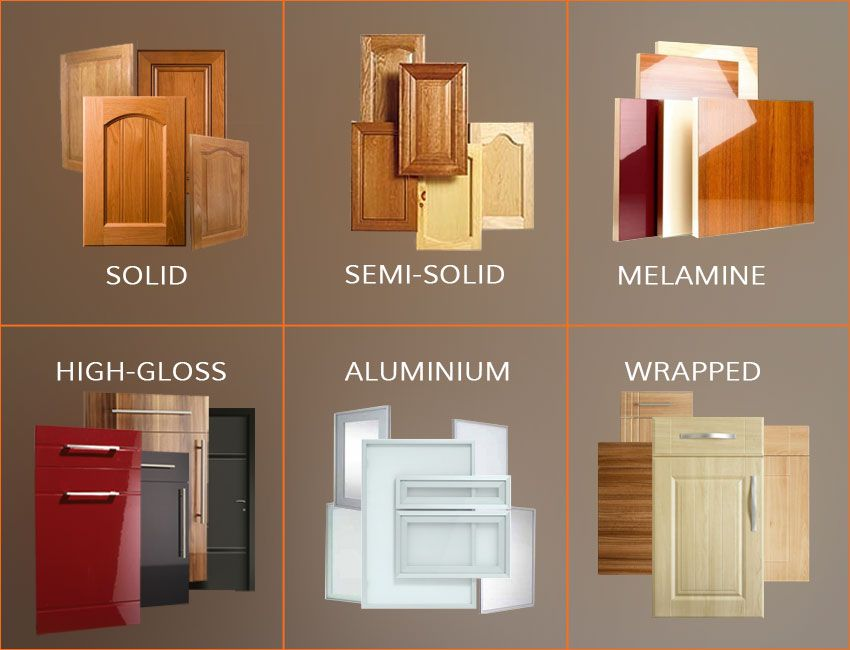 foil wrapped kitchen cabinet doors gold cherry thermofoil | Home ...