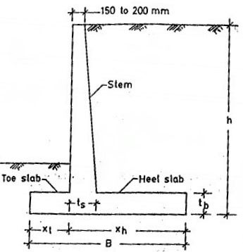 Proportioning Of Rcc Retaining Wall Retaining Wall Design Concrete Retaining Walls Retaining Wall