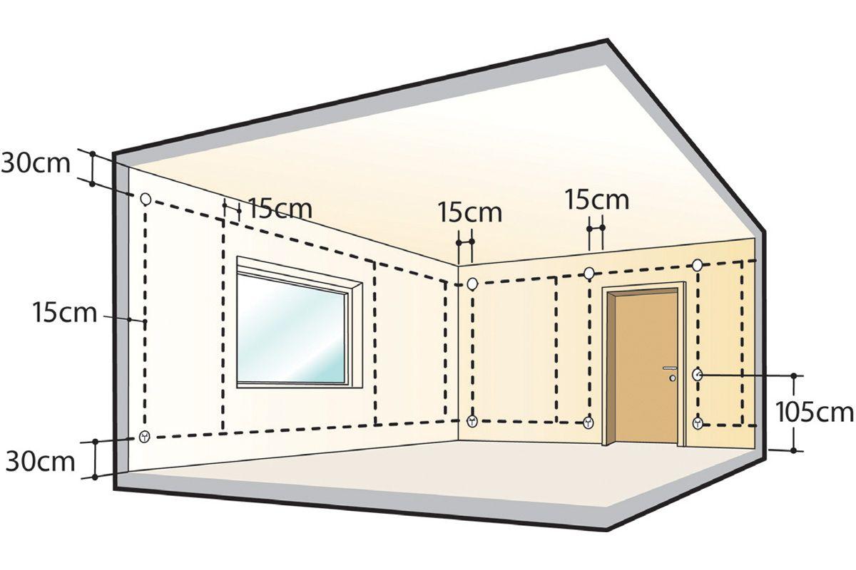 Kabel Unter Putz Verlegen So Geht S Richtig Elektroinstallation Haus Elektroinstallation Elektro