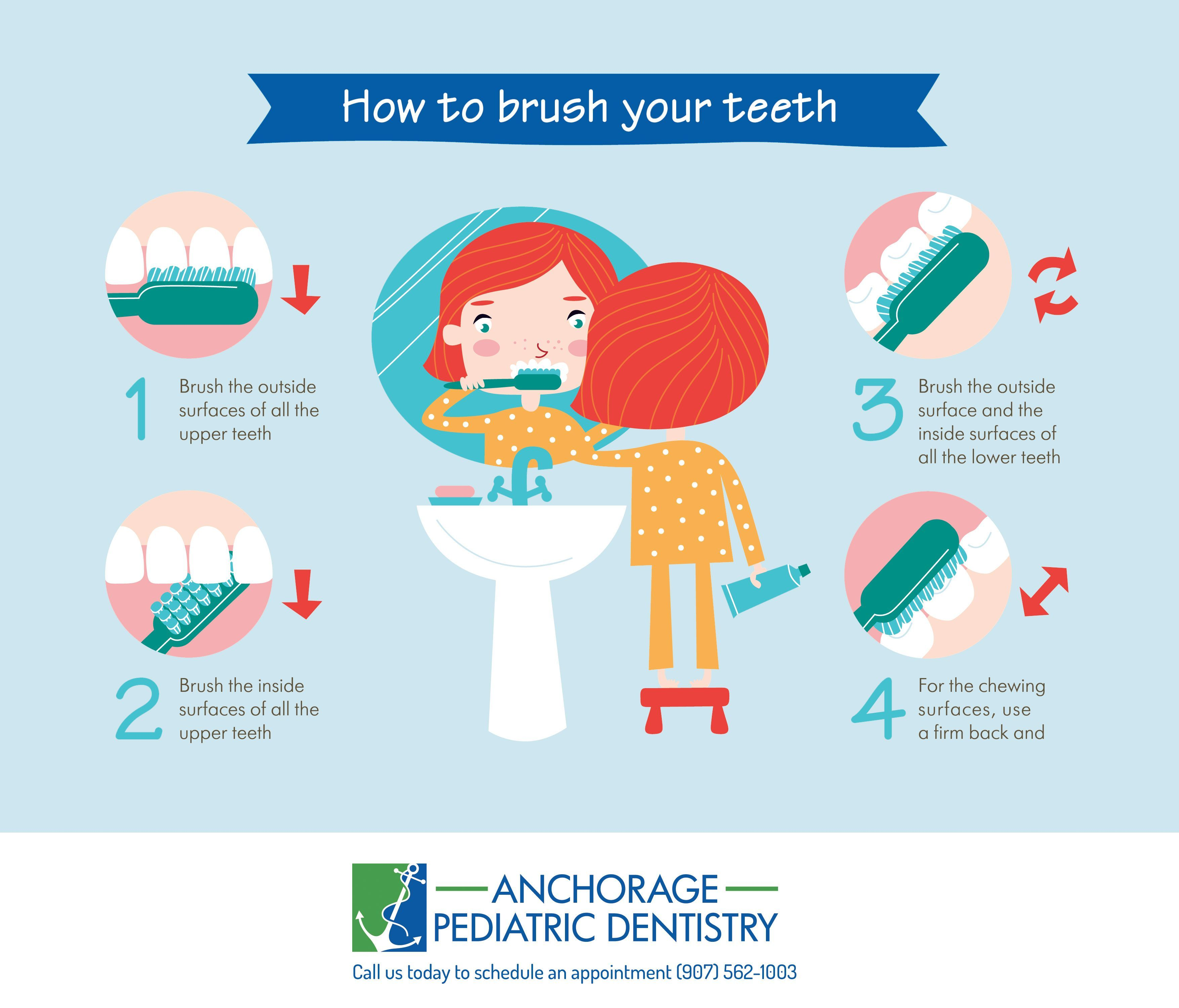 1.Do not use an old toothbrush 2.Use the correct