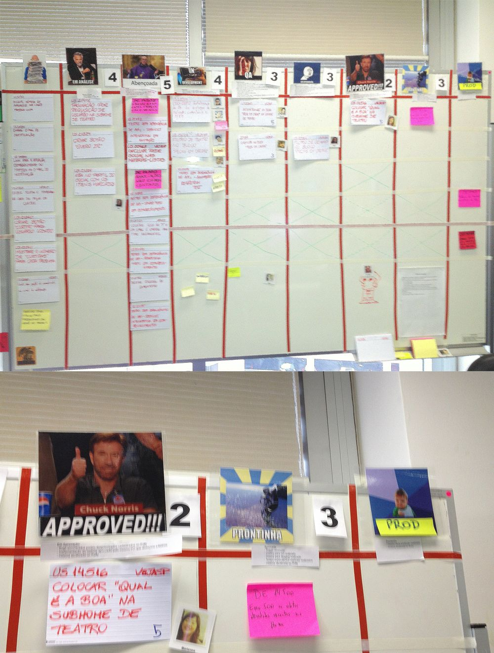 Claudia Melo - Meme Card Wall  #agile #thoughtworks #BestCardWall