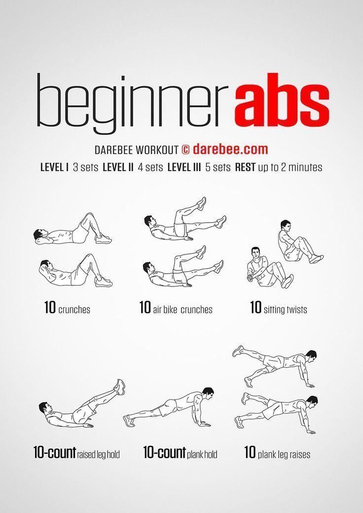 Beginner Abs Workout fitness for beginners, fitness tips for beginners, workout... - #abtraining #gy...