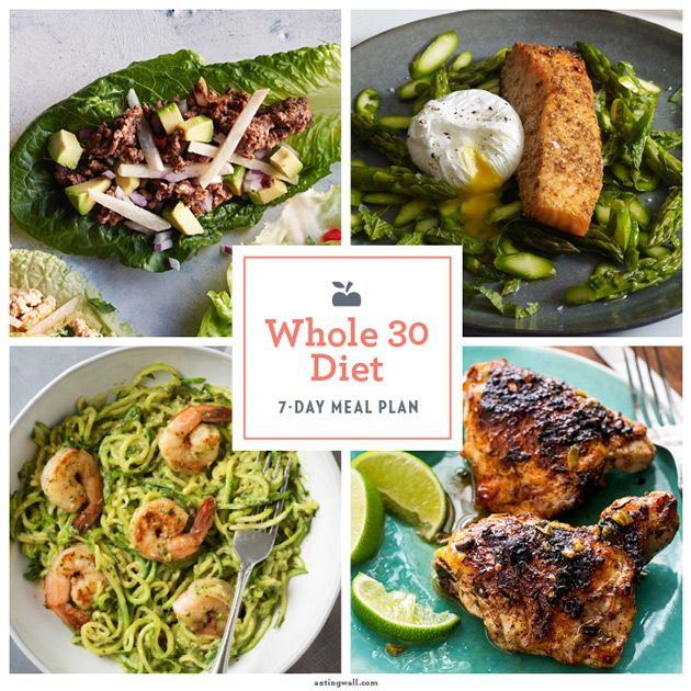 Whole30 Diet Meal Plan (With images) Whole foods meal
