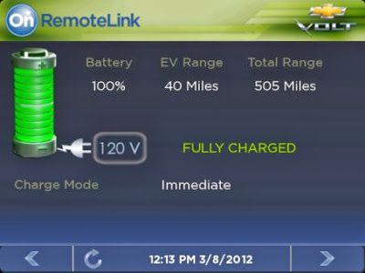 OnStar RemoteLink app finds its way to BlackBerry 10
