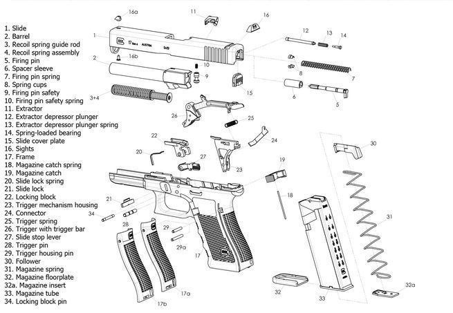 glock pistol parts diagram color coded showing frame pins springs rh pinterest com tokyo marui glock 17 parts diagram glock 17 parts breakdown
