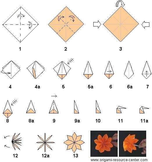 Flower Origami Folding Instructions Embroidery Origami Origami Flowers Instructions Easy Origami Flower Origami Diagrams