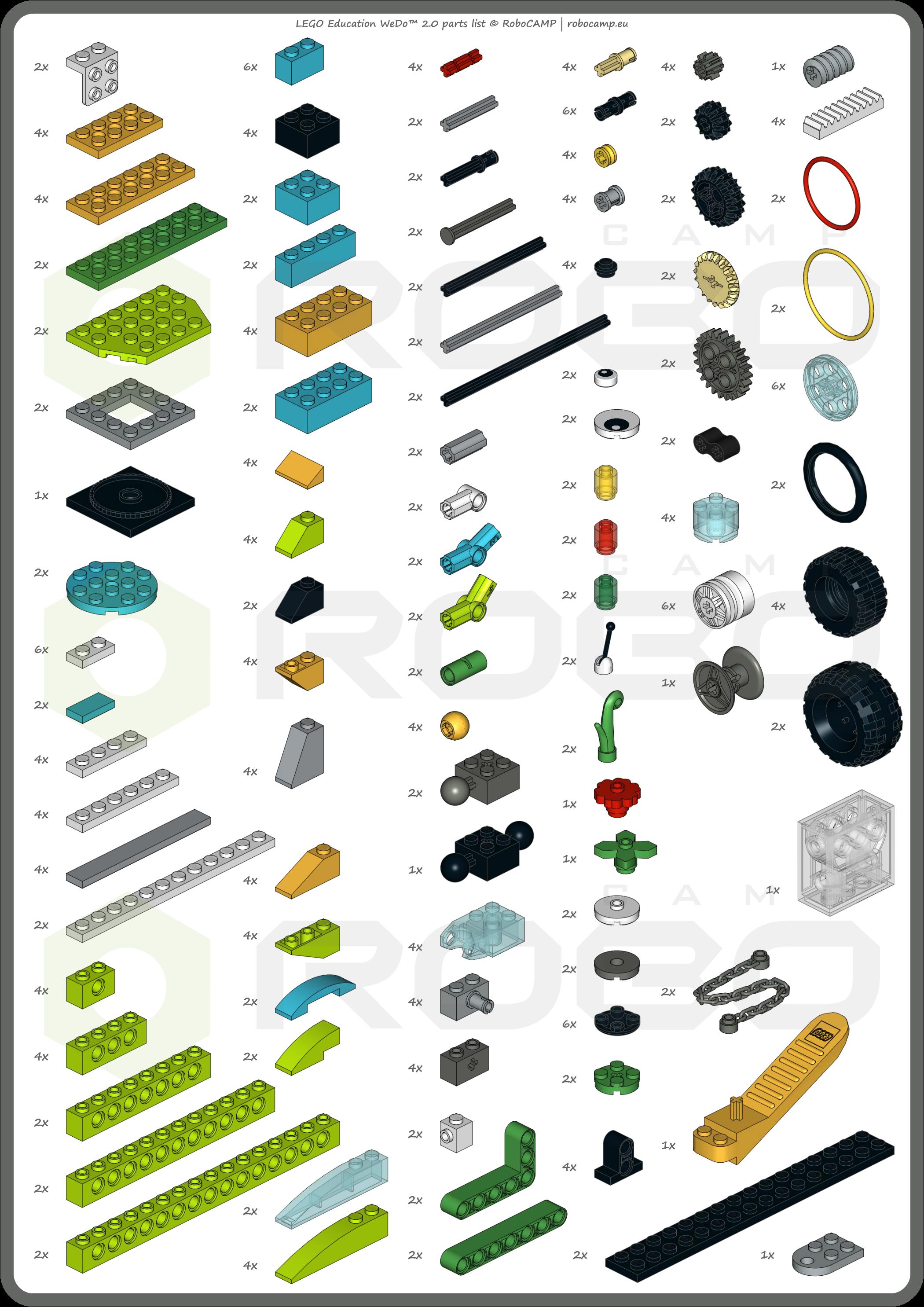 Lego 10696 Instructions Pdf