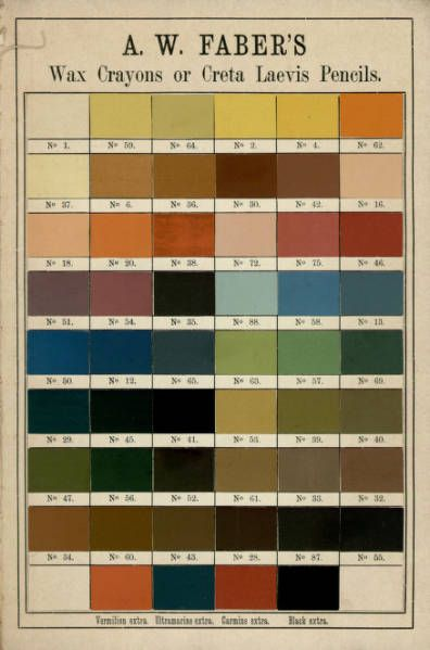 Color chips representative of A. W. Faber's various Wax Crayons or Creta Laevis Pencils. 1897. Kenneth Franzheim II Rare Books Room, William R. Jenkins Architecture and Art Library, University of Houston Libraries (Public Domain).