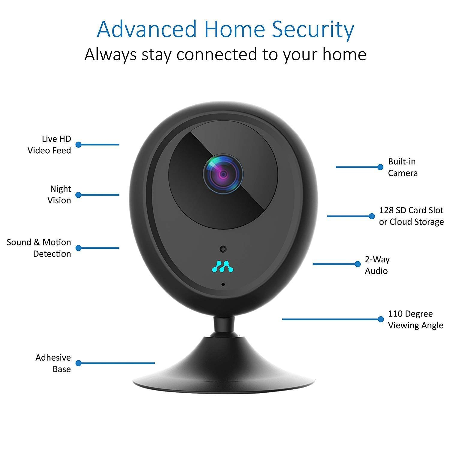 Momentum Cori Single Security Camera Smart Motion Activated With App Indoor And Portable Wifi Baby Smart Home Security Home Security Security Cameras For Home