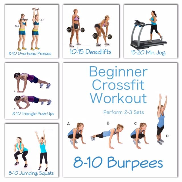 Crossfit Workouts: Workout Beginner Crossfit
