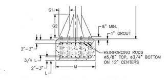 Resultado de imagen para jib crane design standards