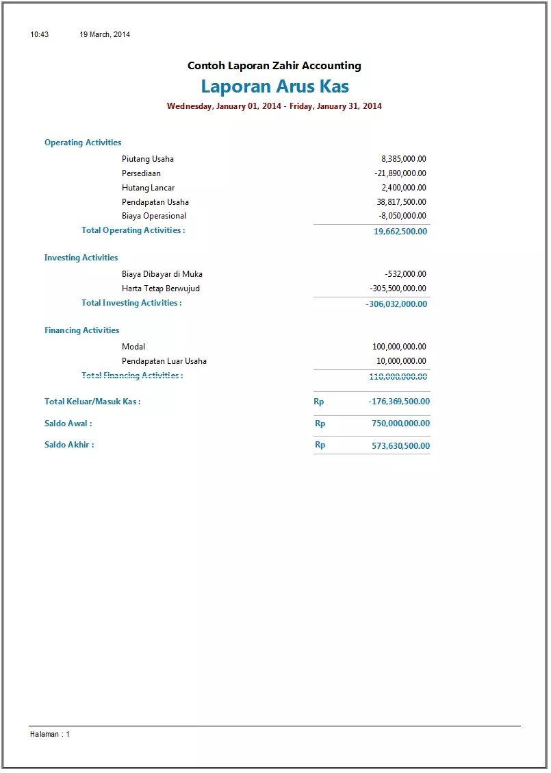 Contoh Laporan Arus Kas Laporan Arus Kas Keuangan Laporan Keuangan