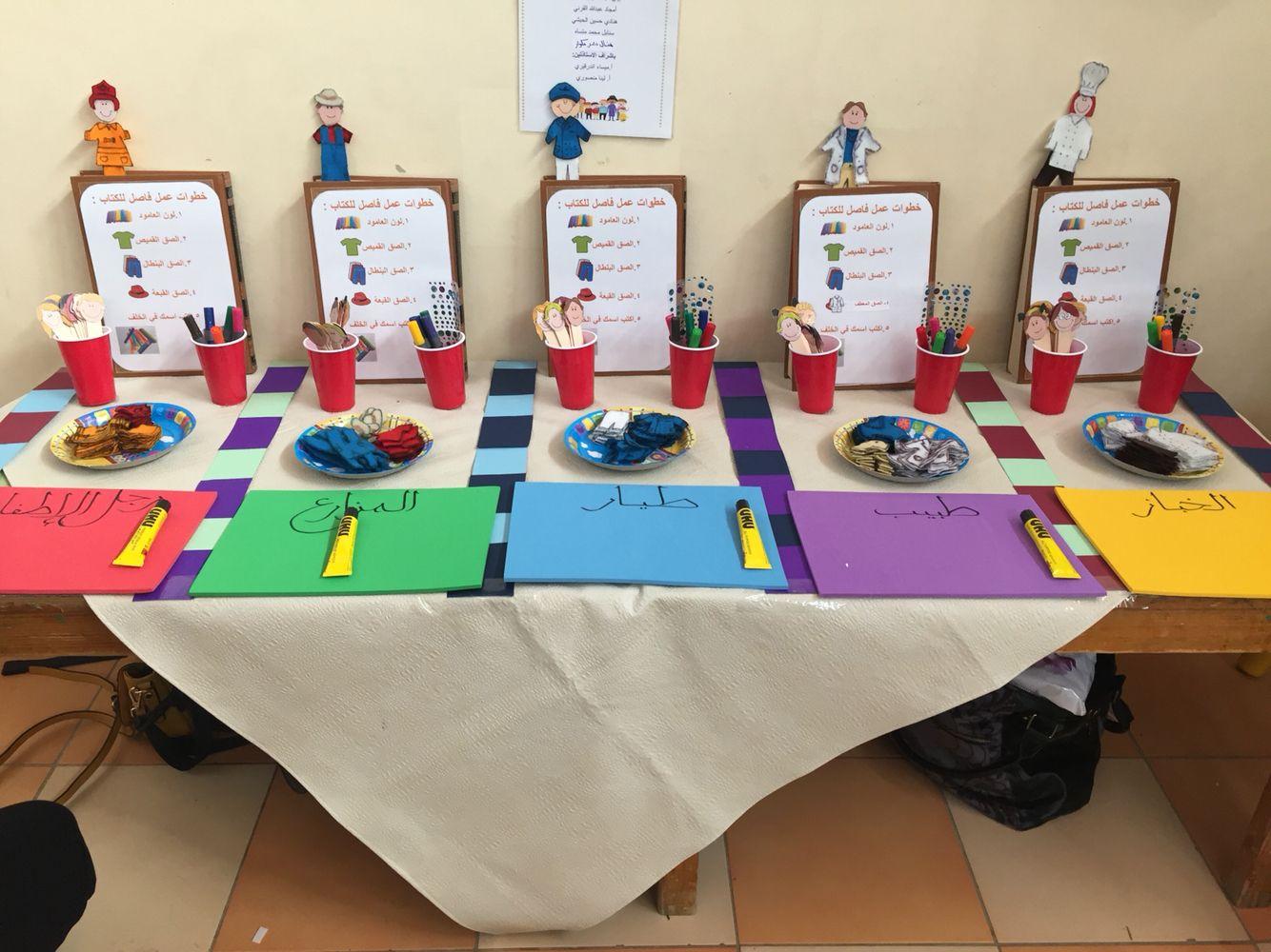 الركن الفني لوحدة المهن Classroom Crafts Sun Crafts Kindergarten Teachers