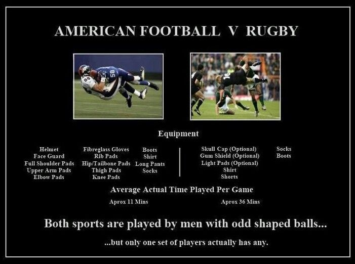 contrast in playing rules of rugby and football American football vs  because there are fewer rules to soccer football is a complicated sport  the basics you need to know before you start playing.