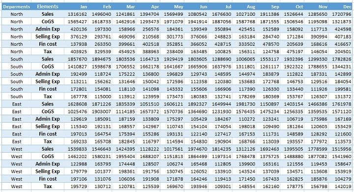 Prepare (Normalize) the data for Pivot Tables using Power Query - prepare a balance sheet