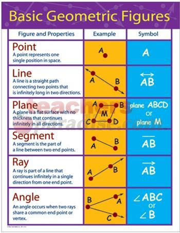 Geometry lines gr 8 math pinterest math and algebra geometry lines fandeluxe Image collections