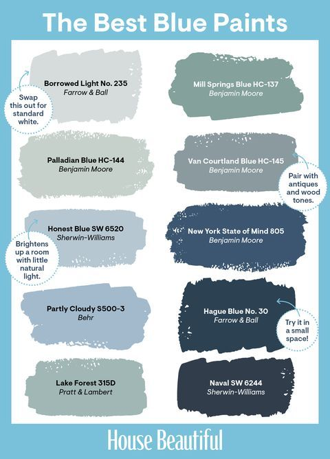 PSA These Are The Best Blue Paint Colors Ever is part of Best blue paint colors, Blue paint colors, Paint shades, Paint colors, Best paint colors, Wall paint colors - From light to dark and everything in between