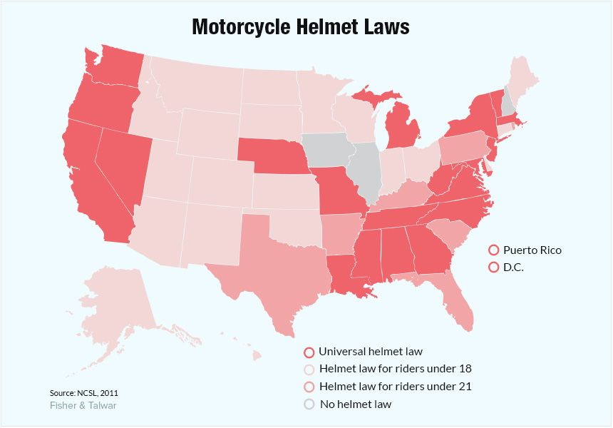 Motorcycle Helmet Laws Map | Motorcycle Accident Statistics ...