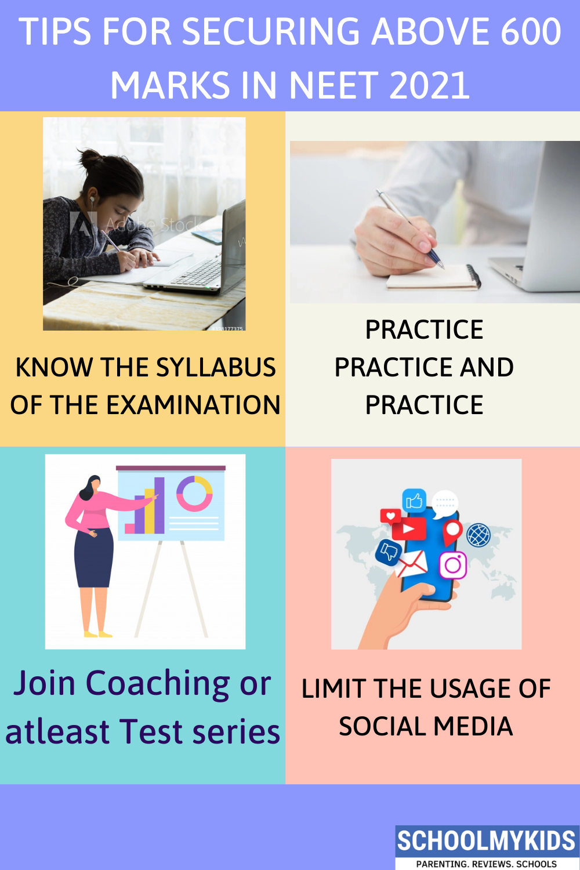 How To Score 600 Above Marks In Neet 2021 Exam Preparation Tips Neet Exam Exams Tips