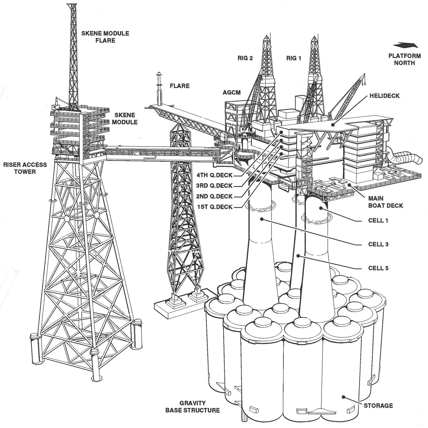 Oil Platform Diagram