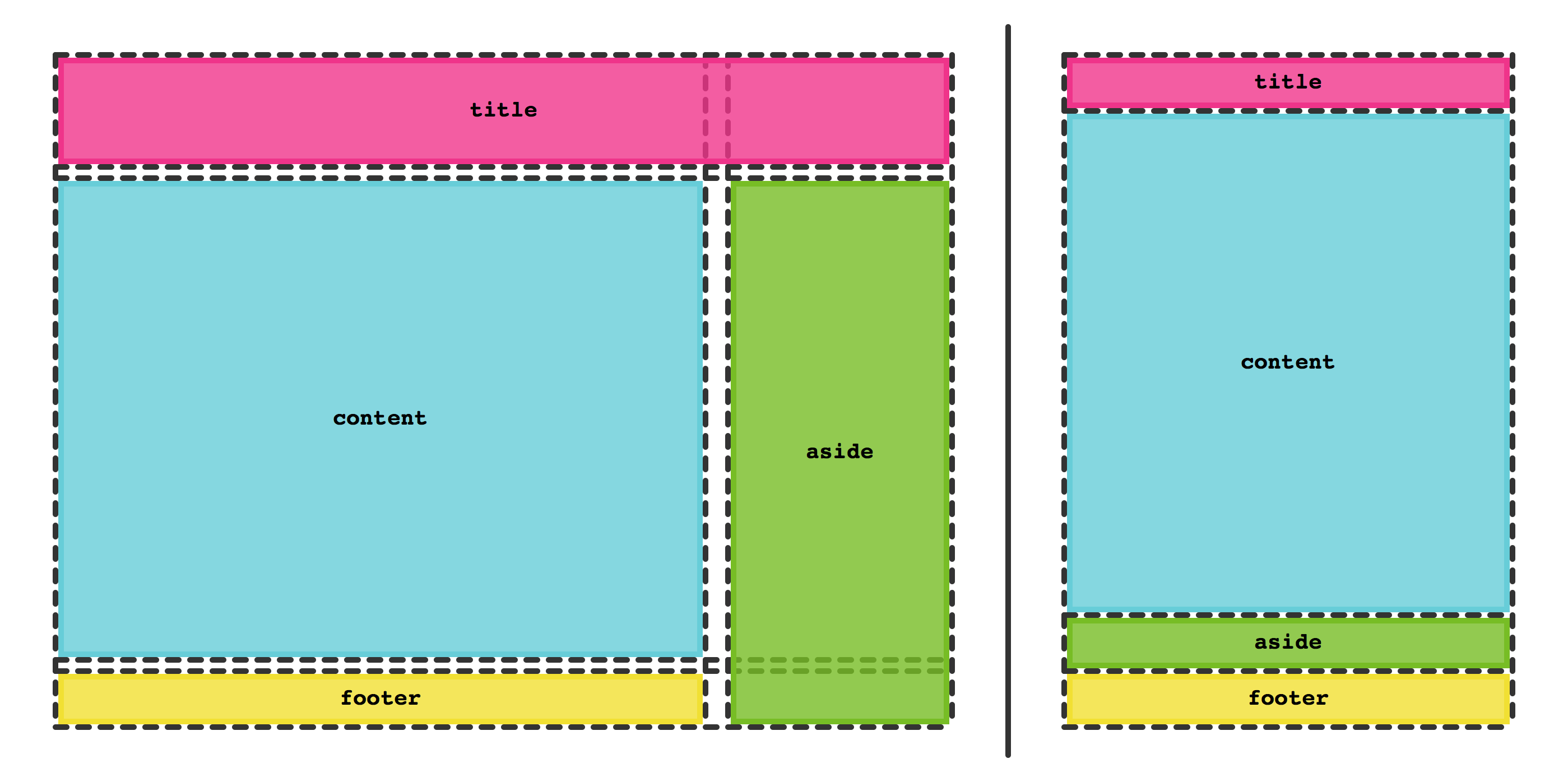 Jquery plugins to work with data presentation and grid layout - Css Grid Layout A New Layout Module For The Web Mar 9 2017 By