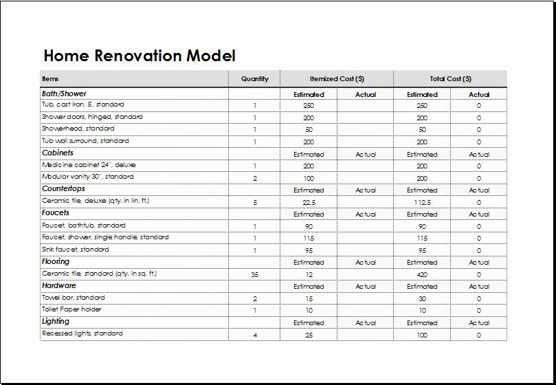 Home Renovation Project Plan Template Excel New Home Renovation Model Template For Excel House Renovation Projects Renovation Project Remodeling Projects