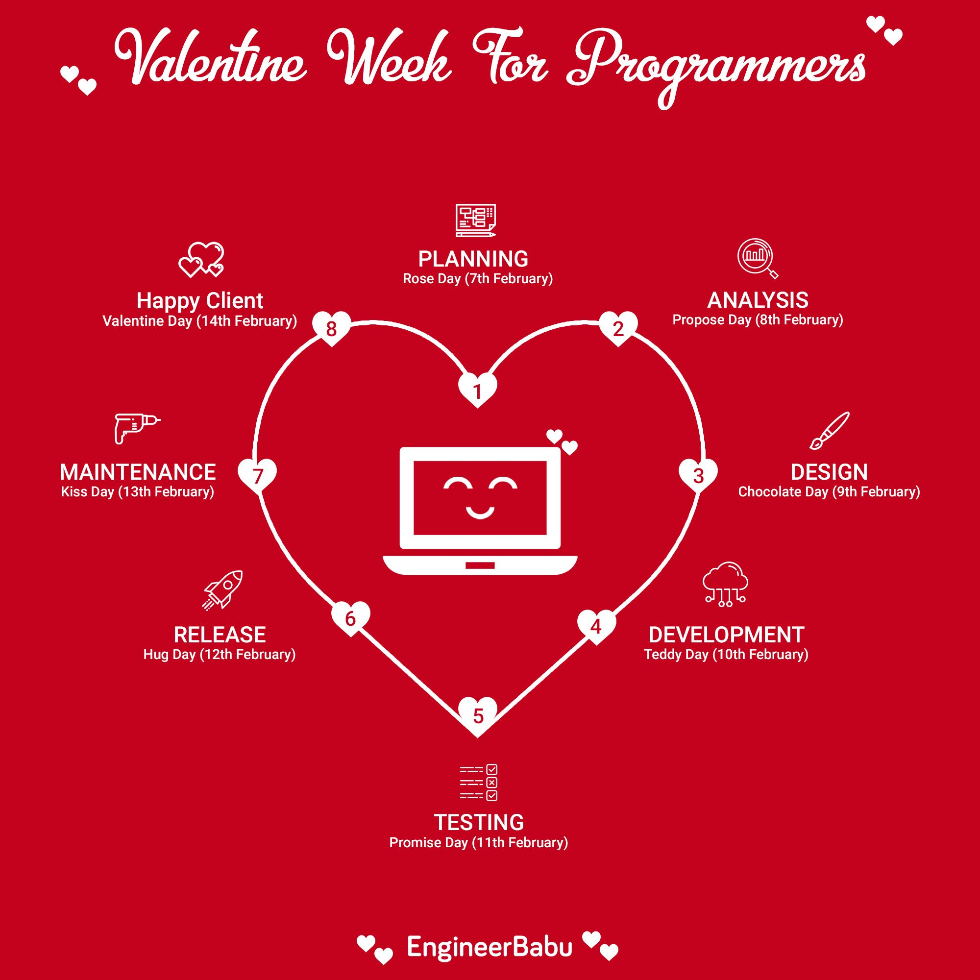 Valentine Week Agile Way To Propose A Client Ways To Propose Happy Valentines Day Blog