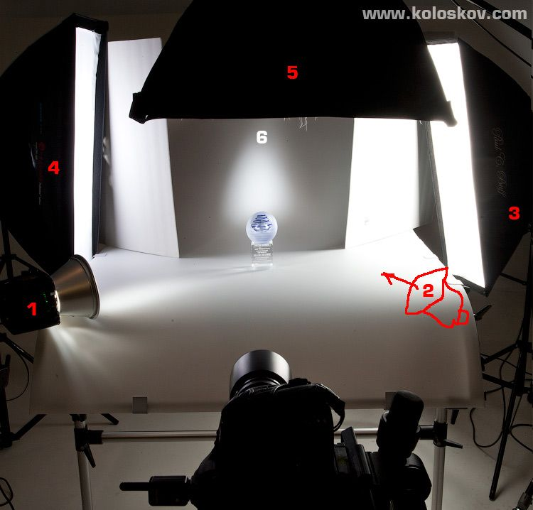 How To Shoot Glass Setting The Lighting For Tabletop Product