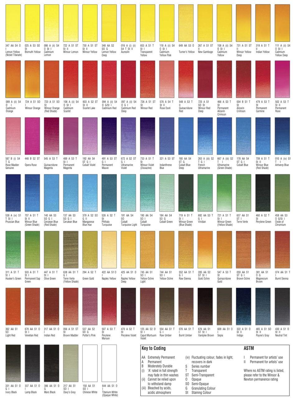Sennelier Watercolor : sennelier, watercolor, Sennelier, Watercolor, Paint, Color, Chart,, Winsor, Newton, Watercolor,