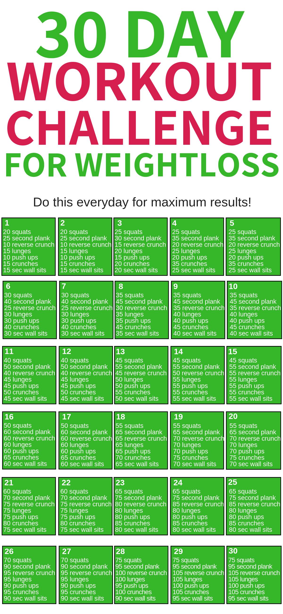 bilia reflux și pierderea în greutate fart o pierdere în greutate
