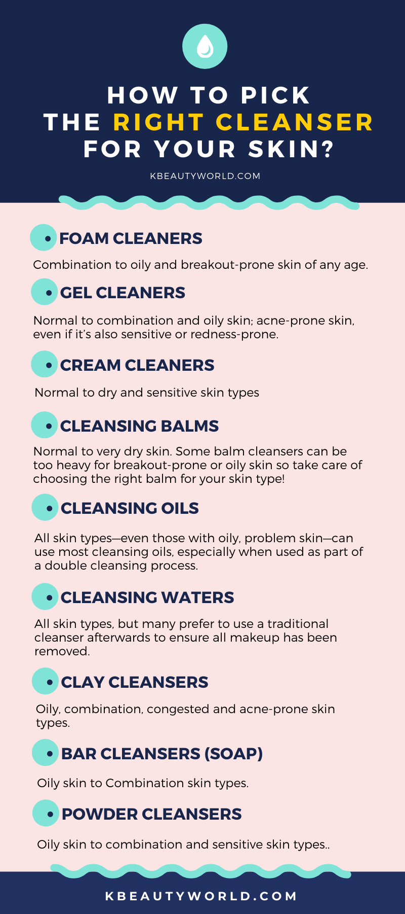 9 Different Types Of Cleansers For All Skin Types Skin Cleanser Products Oil For Dry Skin Skin Types